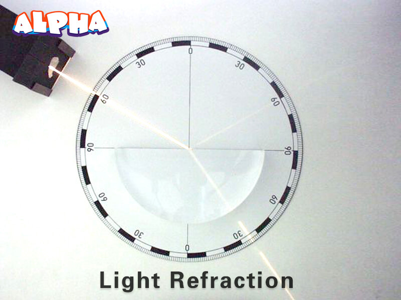 Alpha science classroom:light refraction (1)